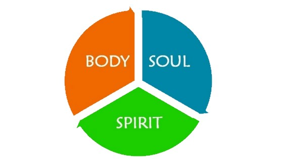 Who Am I? – THE SPIRIT, SOUL AND BODY OF MAN Contd…